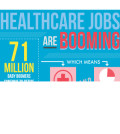 Healthcare IT Careers and Job