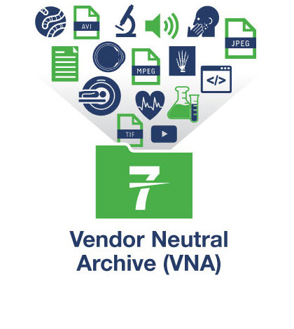 Vendor Neutral Archive-VNA-Healthcare Informatics