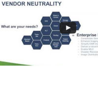 Video-Vendor Neutral Archive defined-VNA-Healthcare Informatics