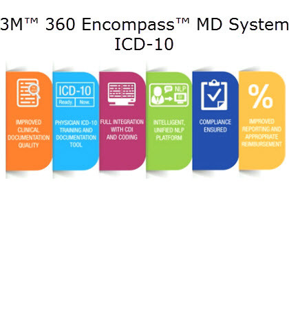 3M-ICD-10-360 Encompass-MD System